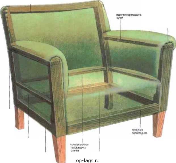 Сделать мягкое кресло своими руками фото
